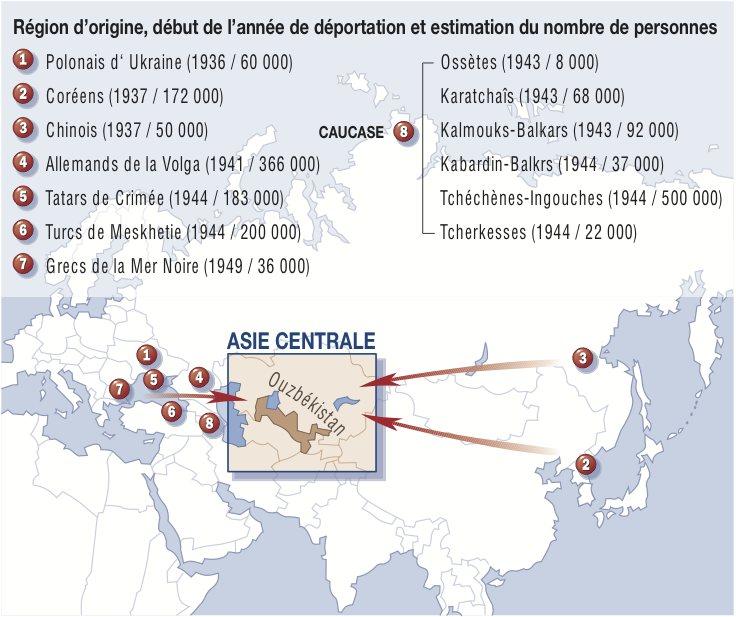 ©Jean Bretonnel/Globe-Mémoires